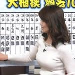 秋元玲奈アナのおっぱいのコンディションが抜群すぎるネオスポエロキャプ画像