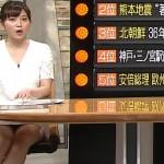 久富ちゃんのスカートが短すぎて太ももと▼ゾーンがセクシー過ぎた報ステサンデーキャプ画像