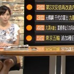 久冨慶子さんのスカートが短すぎてめっちゃスケベな放送になってた報ステサンデーwww