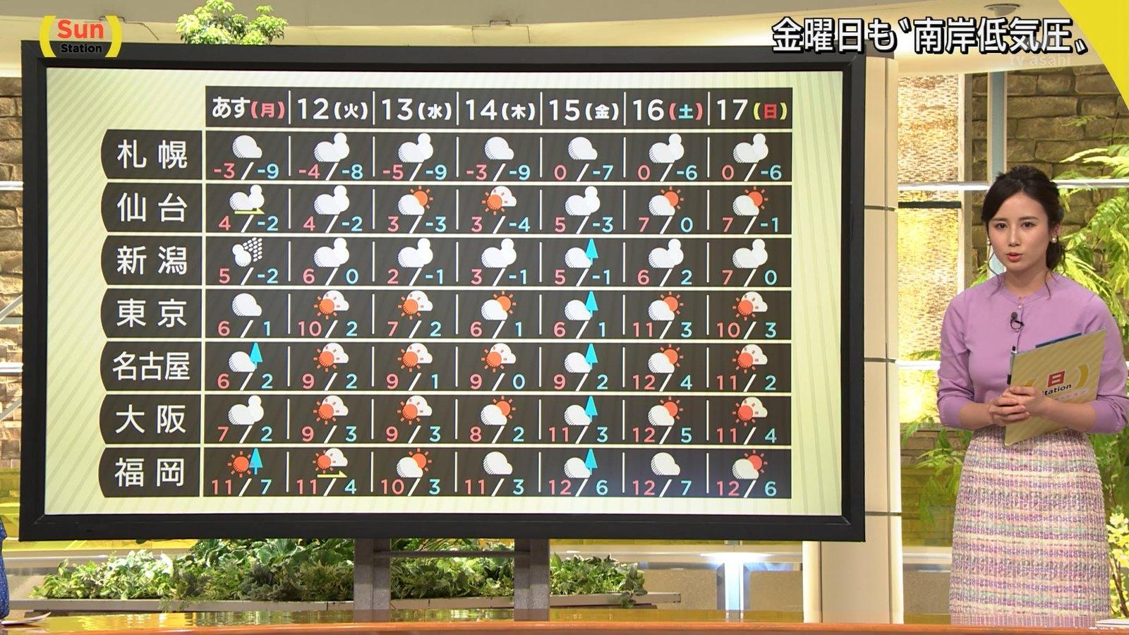 テレビ朝日女性アナウンサー・森川夕貴さんのテレビキャプチャー画像-069