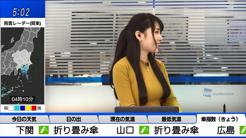 BSフジ×ウェザーニュースのテレビキャプチャー画像-001