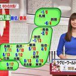 【画像】日テレ・Going!のトラウデン直美さん、肩がセクシーなブルーのニットでおっぱいがパンパンなお知らせ😍