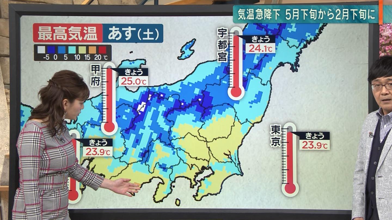 2019年3月22日テレビ朝日「報道ステーション」三谷紬さんの画像-008