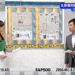 【画像・GIF】テレ東・角谷暁子さんのバインバインな着衣おっぱいがエッチなモーニングサテライト?