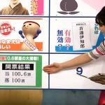 【画像・GIF有】NHK「日本人のおなまえっ!」の赤木野々花さん、ぷるぷる揺れちゃうおっぱいがエチチ?