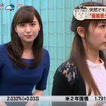 【画像】テレビ東京女性アナウンサー・角谷暁子さんの膨らみが気になるおっぱいの存在感😍
