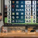 【画像】テレ朝女子アナ・竹内由恵さんのおっぱい、通称「ゆえパイ」が前にせり出す報道ステーション?
