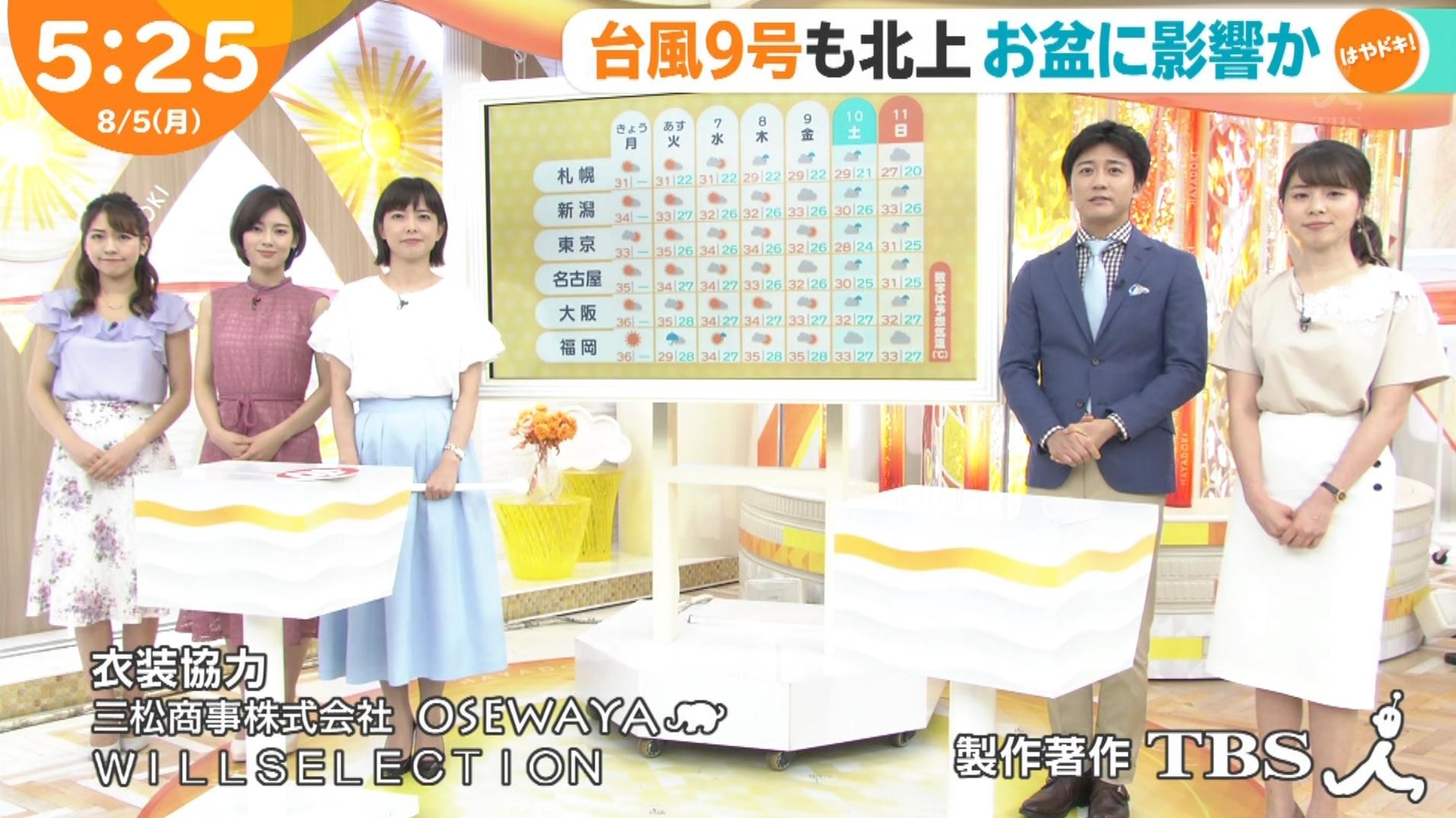 フリーアナウンサー・中西悠理さん出演「はやドキ!」のテレビキャプチャー画像-105