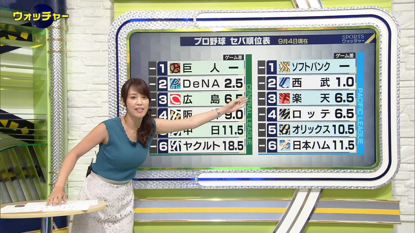 2019年9月4日「スポーツウオッチゃー」鷲見玲奈さんのテレビキャプチャー画像-240