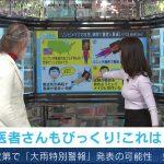 【画像】AbemaTV「けやきヒルズ」キャスターの大木優紀さん、おっぱいがしっかりしていてエロ∃😍😍😍