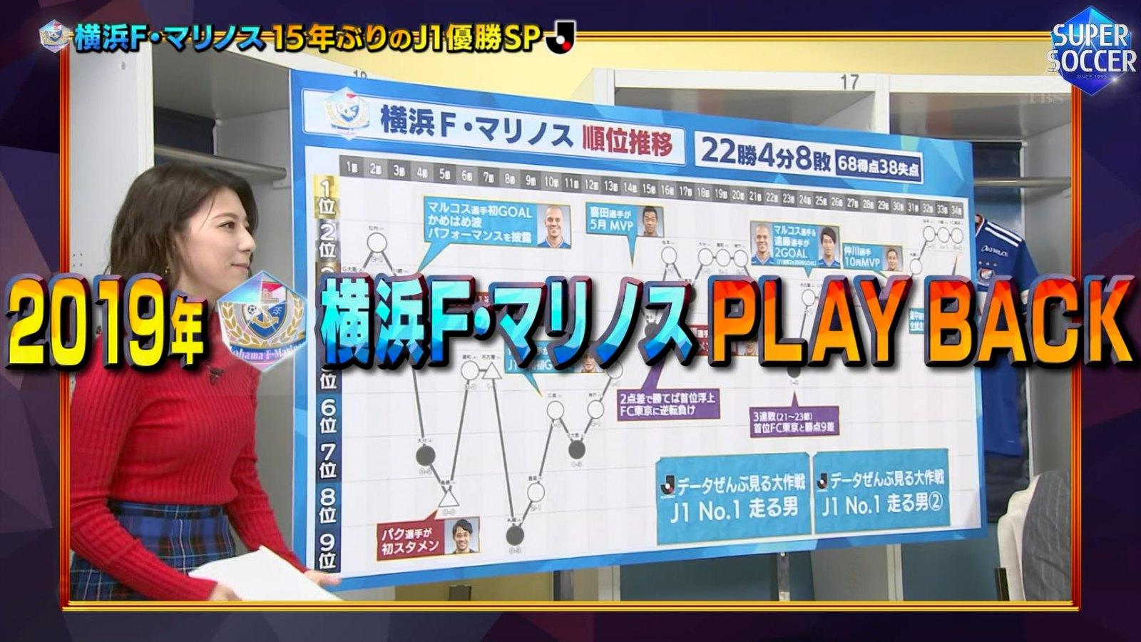 2019年12月8日にTBSで放送された「スーパーサッカー」に出演した上村彩子さんのテレビキャプチャー画像-004