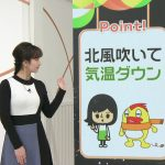 【画像】日本テレビ「news  zero」で女子アナ・河出奈都美さんの白黒おっぱいの膨らみがエロ∃😍😍😍😍😍
