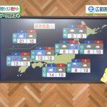 【画像】NHK「ニュースウオッチ9」で女性アナウンサー・桑子真帆さんのおっぱいがマジですんご∃😍😍😍😍😍😍