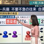 【画像】テレビ朝日「報道ステーション」で森川夕貴さんのピンク色のおっぱいの膨らみがエッッッッッッ😍😍😍😍😍