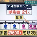 【画像】テレビ朝日女性アナウンサー・森川夕貴さんの報道ステーションおっぱいがエチエチ😍😍😍😍😍😍😍😍😍