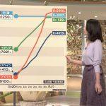 【画像】テレビ朝日「報道ステーション」の女性アナウンサー・森川夕貴さん、おっぱいの膨らみがナマナマC😍😍😍😍😍😍