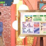 【画像】TBS「サンデー・ジャポン」で女性アナウンサー・山本里菜さんのニットおっぱいの膨らみがエロ∃😍😍😍😍😍😍