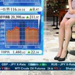 【画像】TBS「ビジネスクリック」でモデル・阿部菜渚美さんが可愛くて美脚エチエチ😍😍😍😍😍